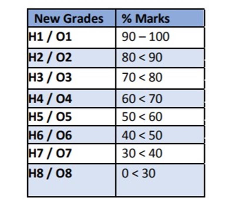 LC Grades.jpg